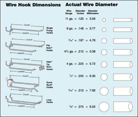 Speaker wire gauge length guide image collections wiring table and speaker wire gauge table images wiring table and diagram sample speaker wire gauge length guide gallery greentooth Image collections