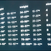 Backlit Age Height Weight Size Correlation