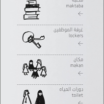 Wayfinding in Arabic Detail