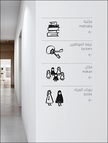 Wayfinding in Arabic Overall