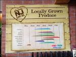 Produce Delivery Gantt Chart Aux