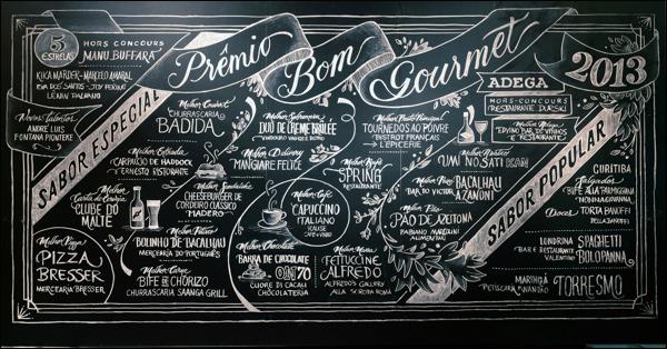 Gourmet Chalkboard Overall