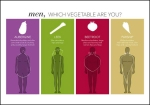 Debenhams MenDebenhams Mens and Womens Body Shapess Body Shapes