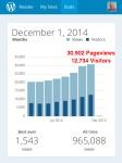 FixturesCloseUp November Monthly Trends 2014