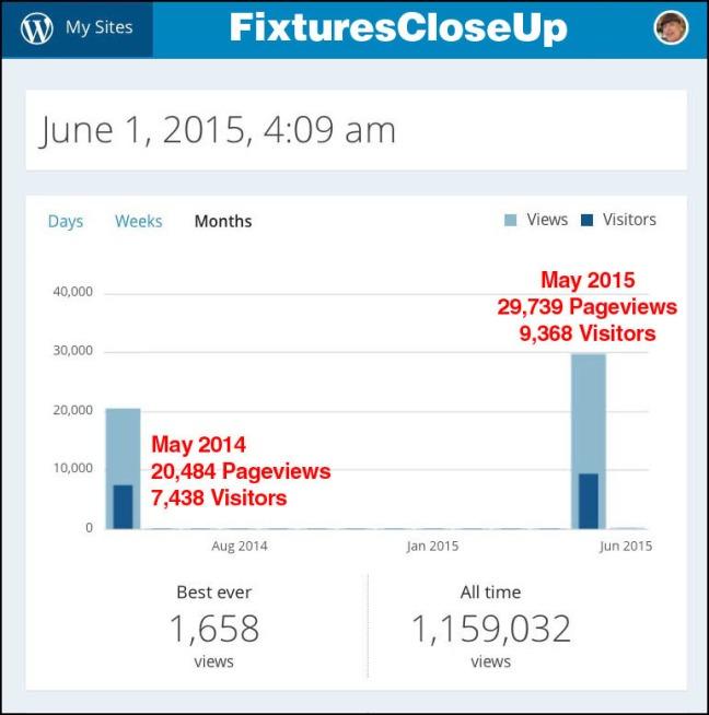 FixturesCloseUp_May_2015_Stats_2