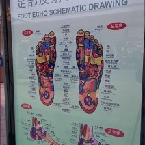 MASSAGE THERAPY REFLEXOLOGY SIGN 3